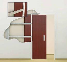 Portas de Correr Embutidas Drywall