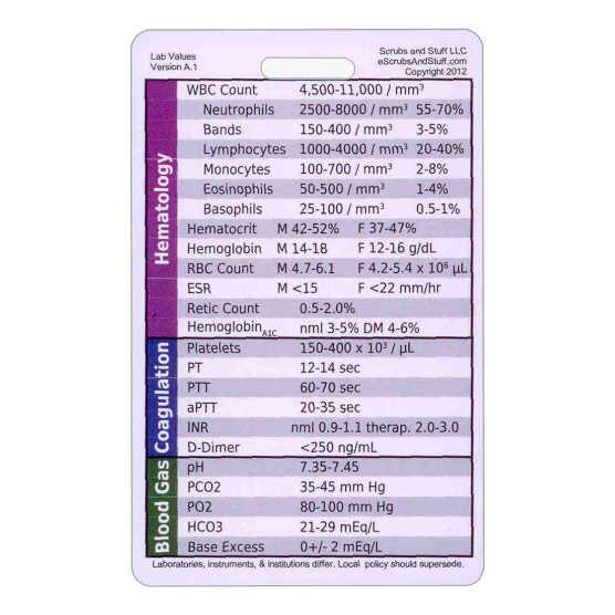 The 25 best Med-reference cards images on Pinterest Nursing