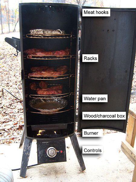Here you can see exactly how you should set up your smoker for cooking the perfect barbecue.