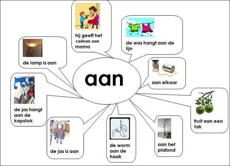 Gebruik van het voorzetsel (prepositie) of partikel : AAN
