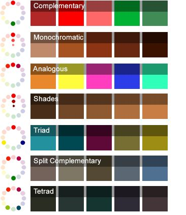 Monochromatic Color Scheme Definition 16 best color triad images on pinterest | color theory, color