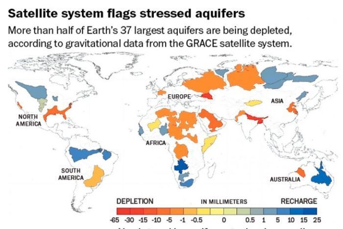 Global aquifer water-level anomalies