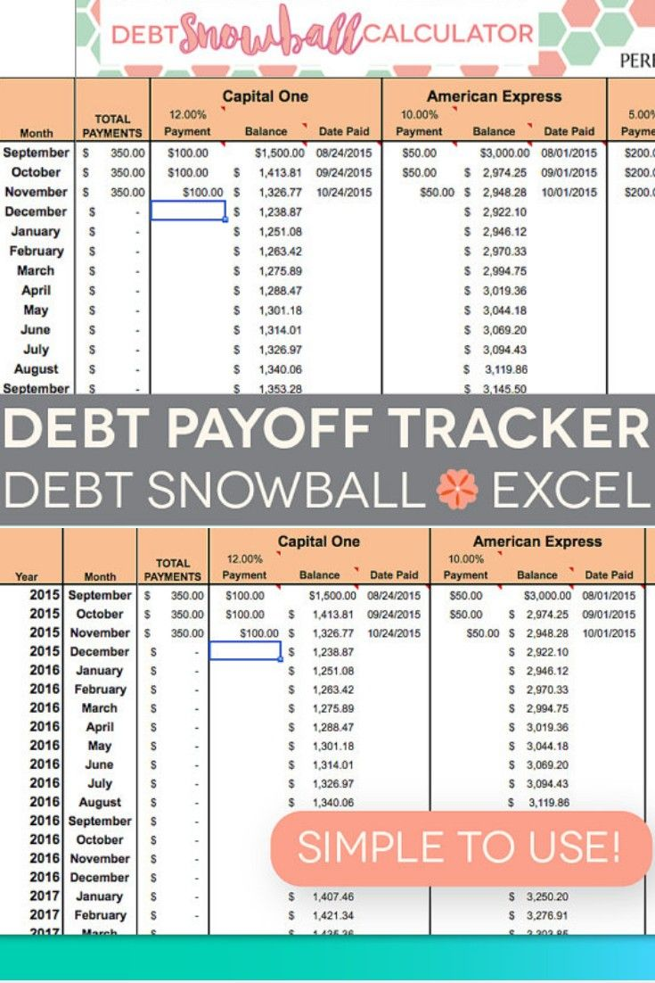 Debt Payoff Spreadsheet Debt Snowball Excel Credit Card Payment Elimination Paydown Tracker Debt Paying Off Credit Cards Credit Card Tracker Credit Card