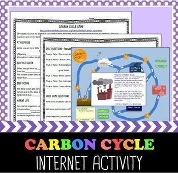 Carbon dating tutorial