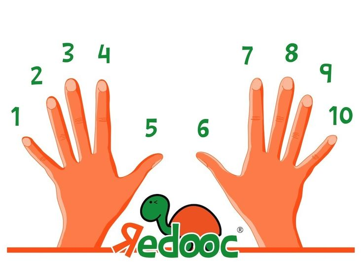La tabellina del 9... con le dita! Il trucco veloce e infallibile per imparare la tabellina del 9 e averla a portata di mano! Matematica divertente.