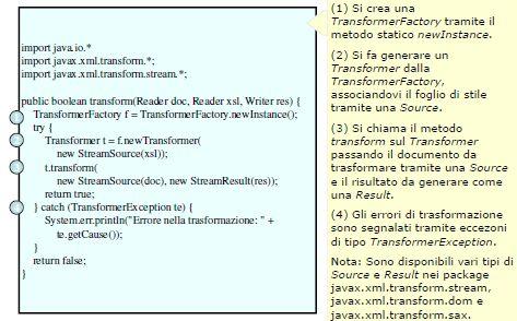 Questo tutorial presenta TRAX(Transformation Api for XML) in Java e la modalità per farlo interagire facilmente con Java e i fogli di stile XSLT.