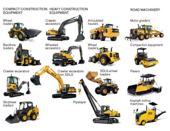 Volvo Excavators Service Repair Manuals Excavator