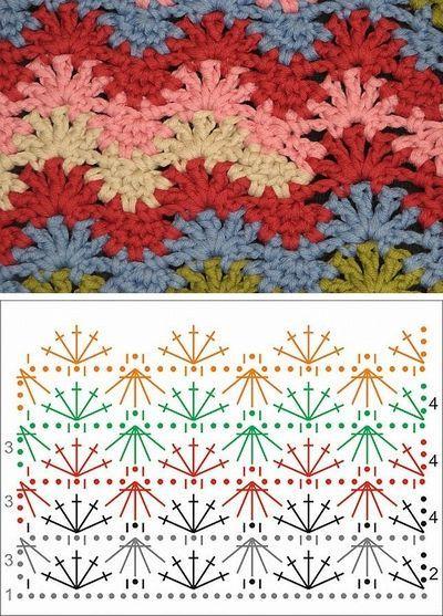stitch patterns, stitches and shells.