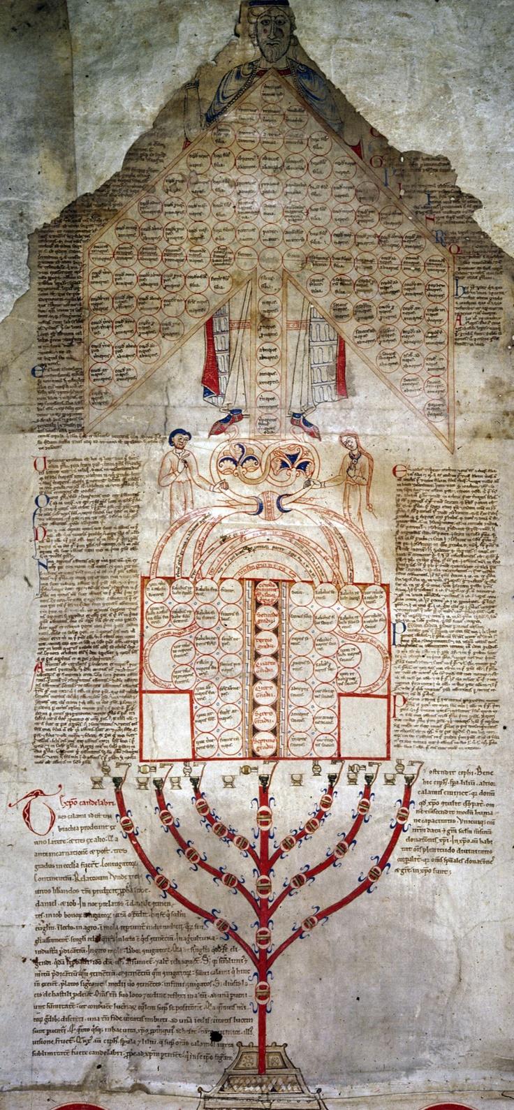 Map Of Poitiers%0A Peter of Poitiers  Compendium historiae in genealogia Christi  c