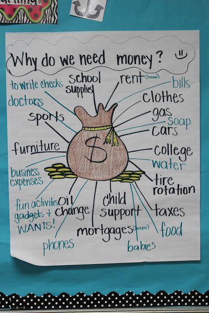 What the Poor Don't Need: Financial Literacy Training