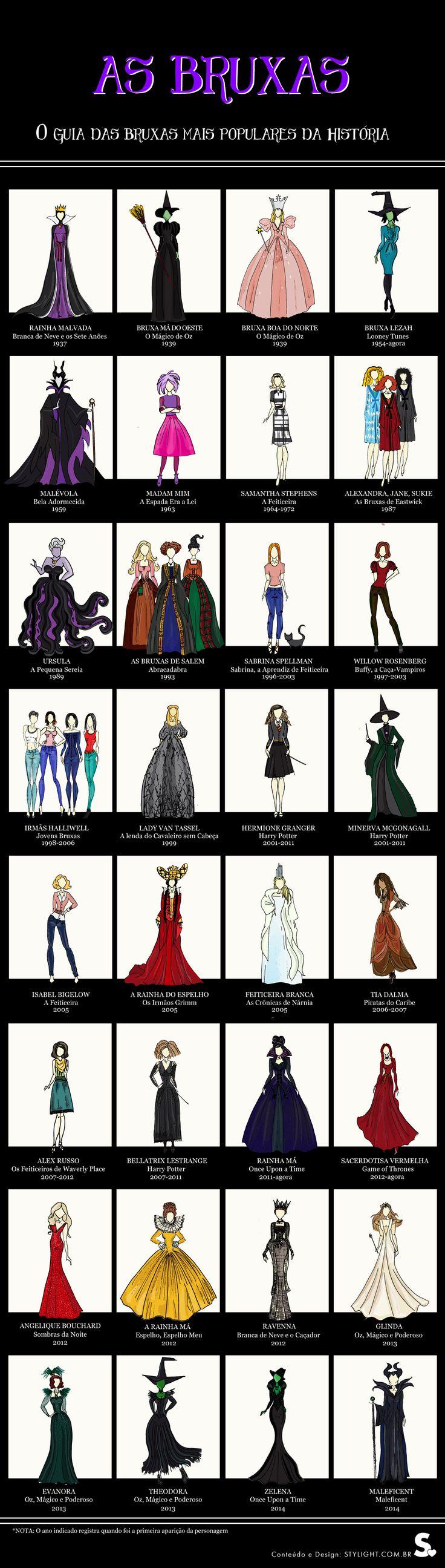 Relembre algumas das bruxas mais famosas da História [infográfico]