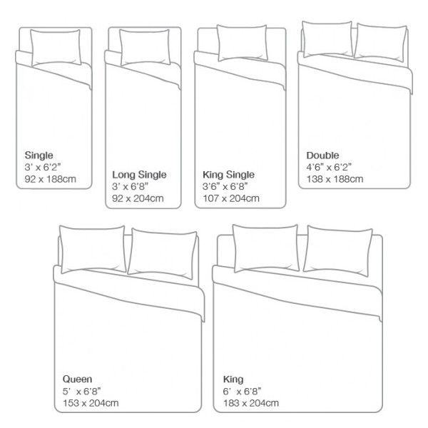 The  Best Bed Size Charts Ideas On   Bed Sizes Bed