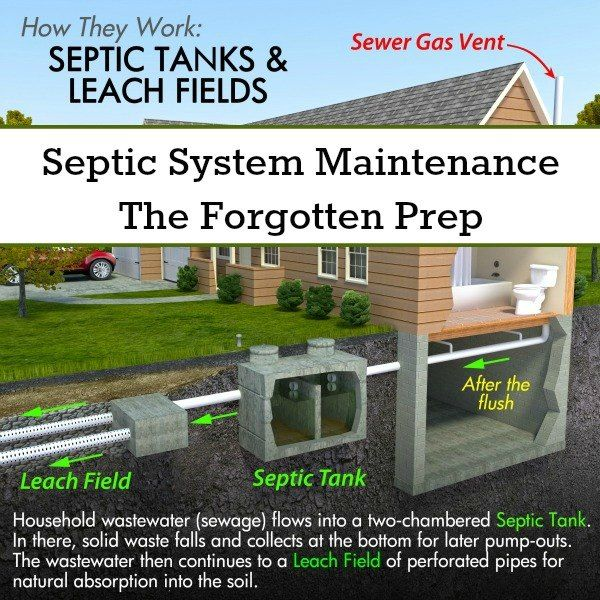 Sometimes it is the little things that can turn your life upside down. One of those is a failing septic system. Okay, not so little, but often times this is something you do not think about until the septic waste starts backing up into your home.  Septic System Maintenance is the Forgotten Prep | Backdoor Survival