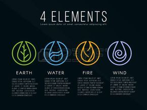 Naturaleza 4 elementos icono de la muestra Agua fuego tierra aire sobre fondo oscuro  Foto de archivo