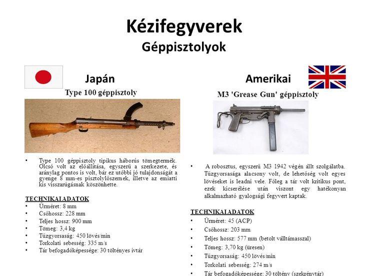 Kézifegyverek+Géppisztolyok.jpg (JPEG kép, 960×720 képpont) - Átméretezett (89%)