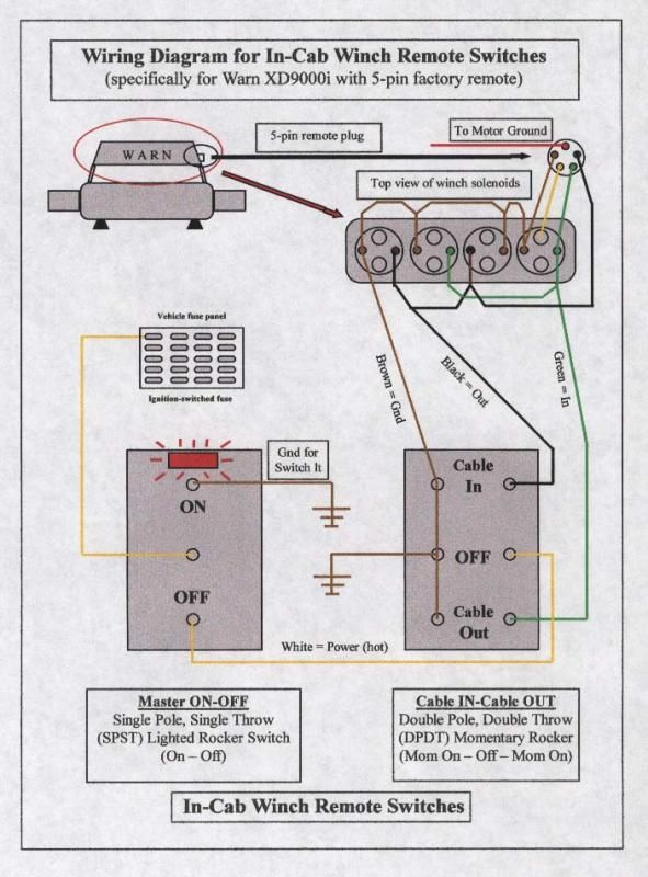 5pin winch wiring in cab help  Pirate4x4Com : 4x4 and
