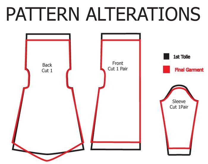 Description of patternmaking changes for October's fashion design challenge on www.duellingdesigns.com