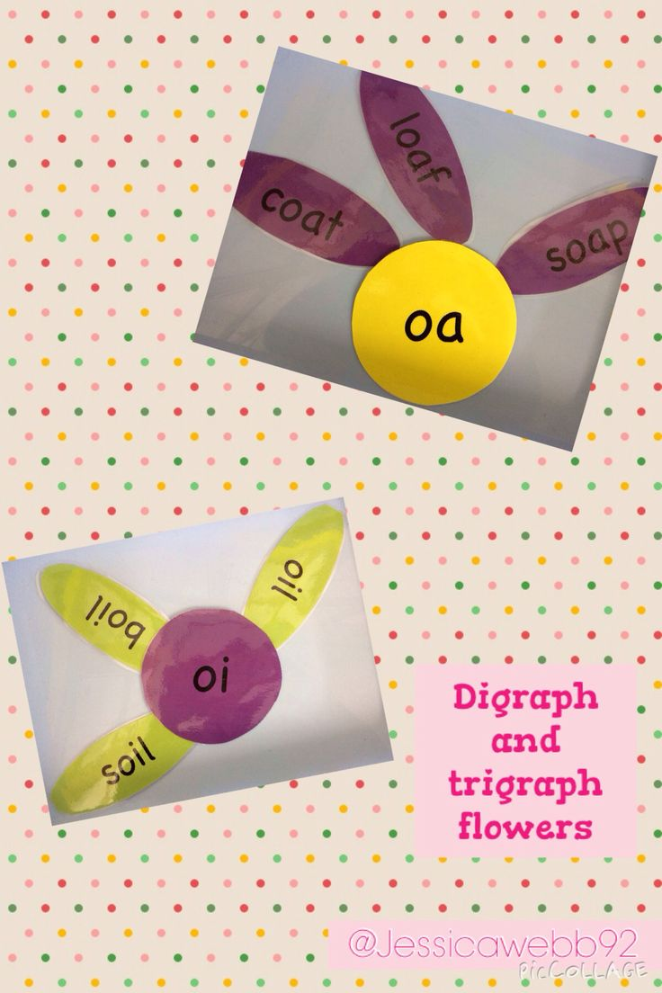 Phonics flowers. Put the petals with the correct sound in around the centre of the flower. EYFS
