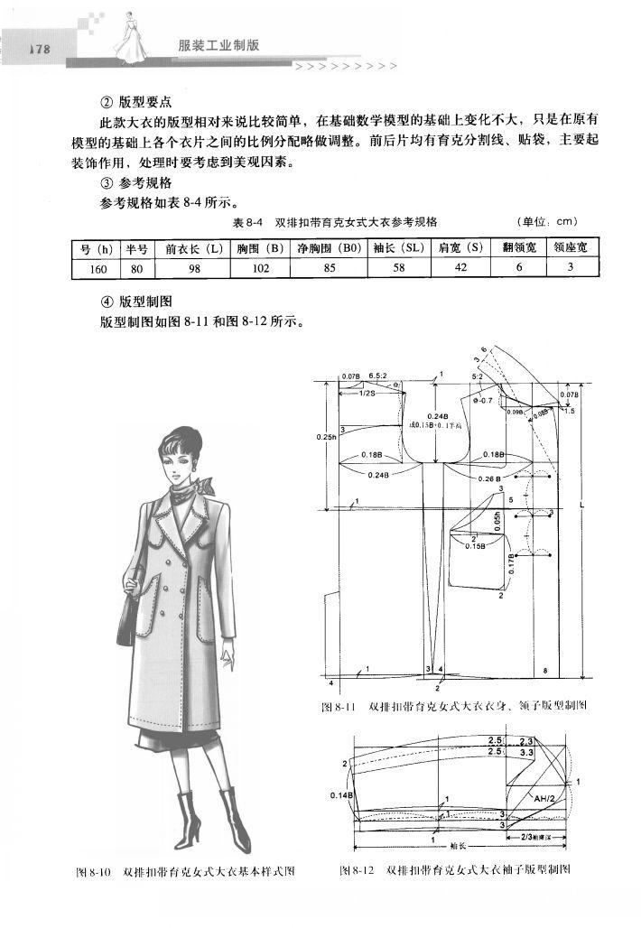 Garment pattern design #sewing #patternmaking