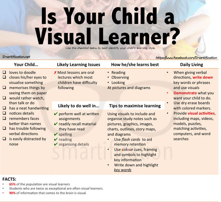 how to find out your learning style