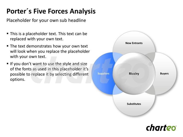 Utilize this template to comprehensively illustrate Porter's Five Forces (Suppliers, Buyers, New Entrants, Substitutes, Rivalry). Download now at http://www.charteo.com/en/PowerPoint/Marketing-Business-Charts/Business-Analysis/Porter-s-Five-Forces-Analysis-69-german.html