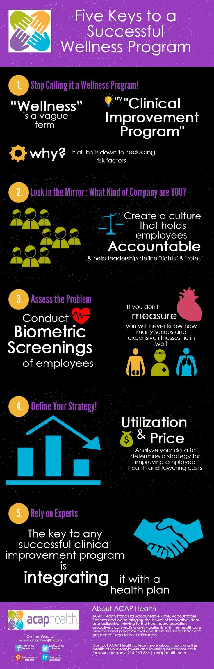"What makes an employee ""wellness"" program successful? ACAP Health's infographic guides you through 5 simple steps to increasing health initiatives in the workplace. #healthcare #wellness #employers 