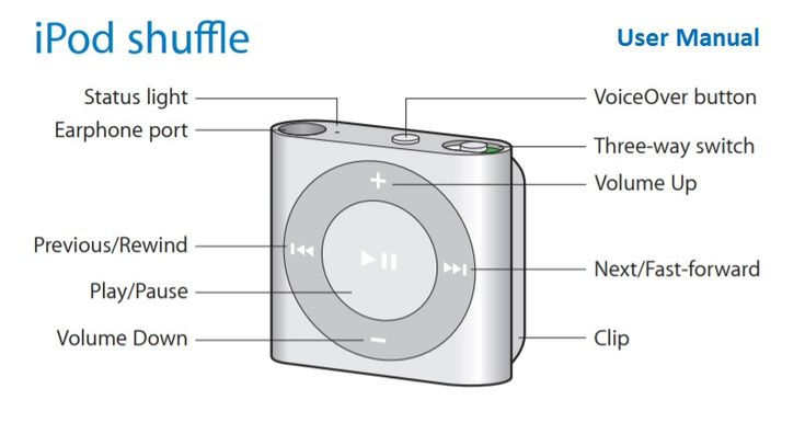 Ipod Shuffle User Guide  With Images