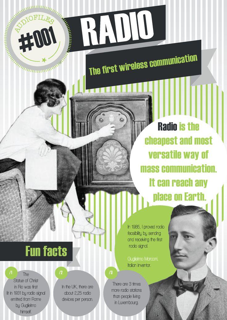 DynAdmic - Digital campaign by Wolfox www.wolfox.co
