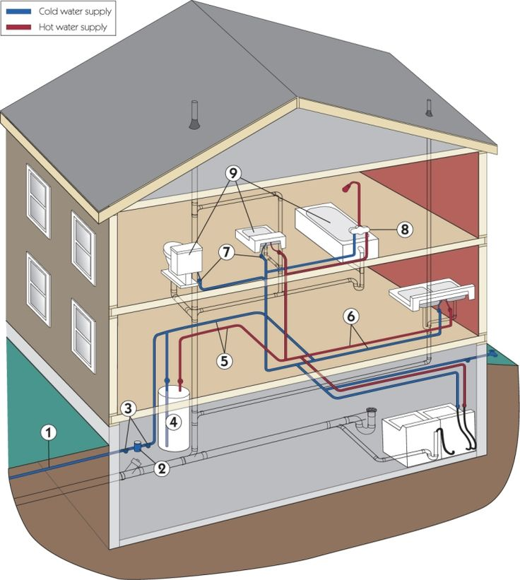 158 best heatingsystem images on pinterest building - Best heating system for house ...