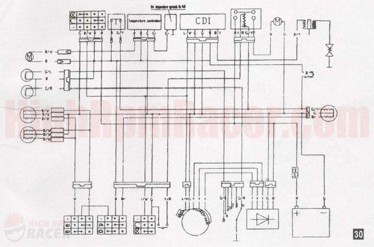 Tao Tao 110 Wiring Diagram  U2013 Wiring Diagram Collection In