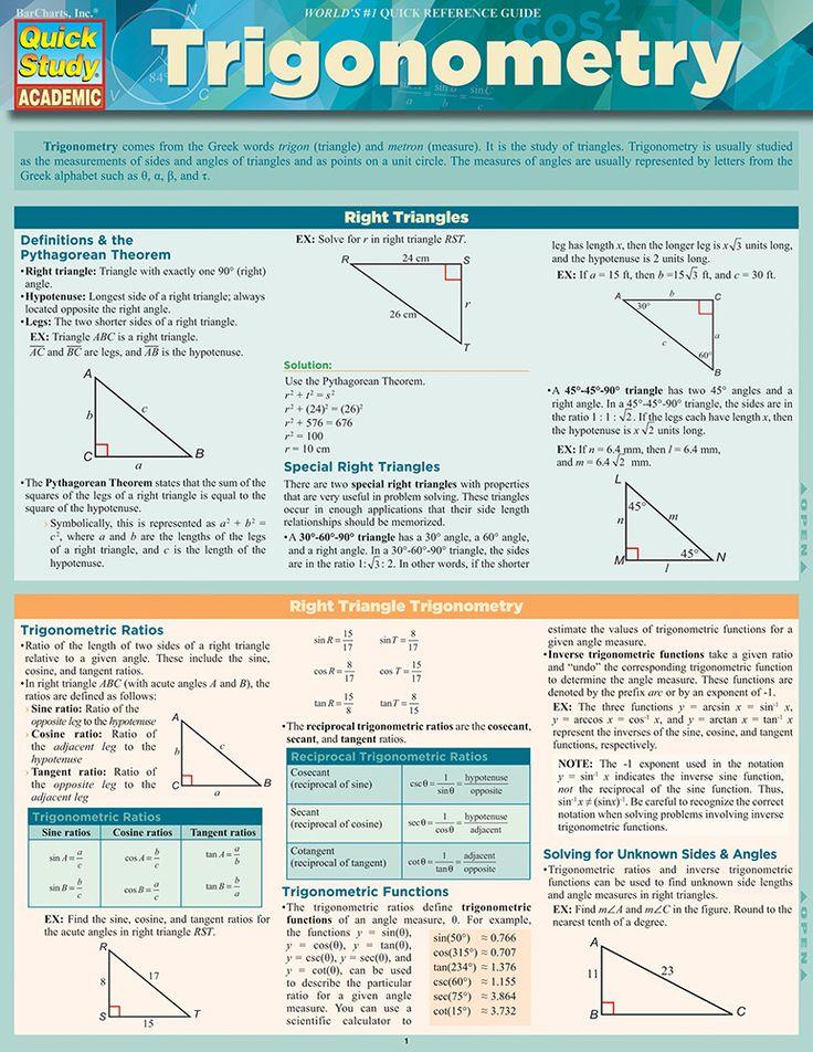 best math images teaching math algebra and trigonometry