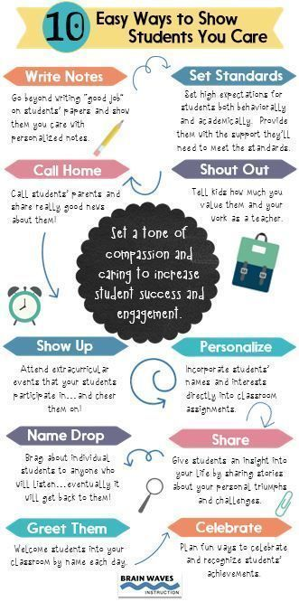 10 Simple Ways to Show Students You Care...read all about them.