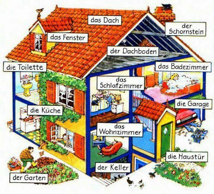 German For Beginners: Das Haus 3