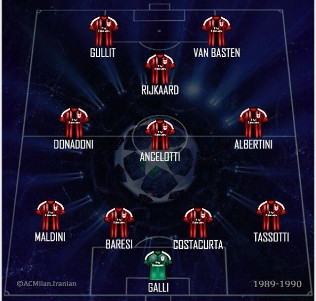 1989-1990 but Angelo Colombo instead of Albertini (Albertini was a couple of years later)