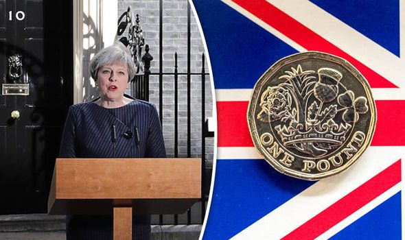 Pound latest: GBP exchange rates hit BEST levels as Theresa May calls election