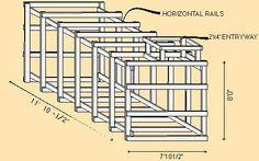 How To Build Basic Underground Shelter