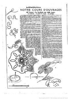 """La broderie sur tulle. La soutache. Le point de noeud. Le parlage. Notre cours d'ouvrages de dames. Les Dimanches de la femme : supplément de la """"Mode du jour""""  1925/04/19 (A4,N163)"""