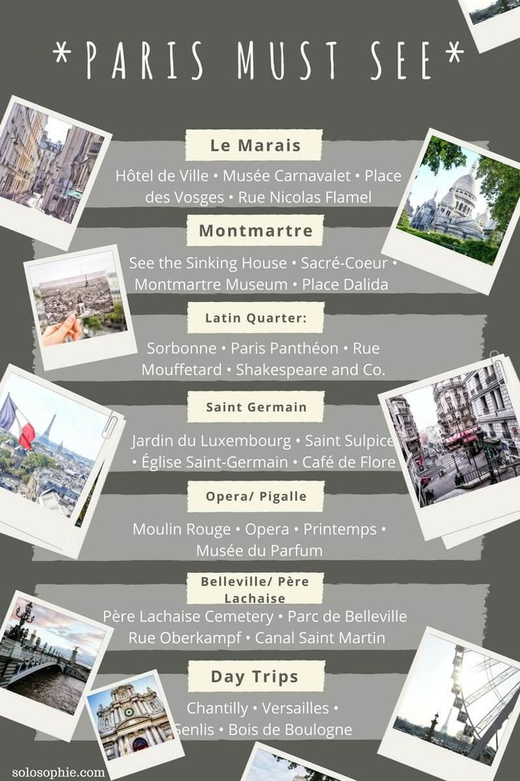 paris must see arrondissements and districts- got to visit attractions and areas in the city of love, France