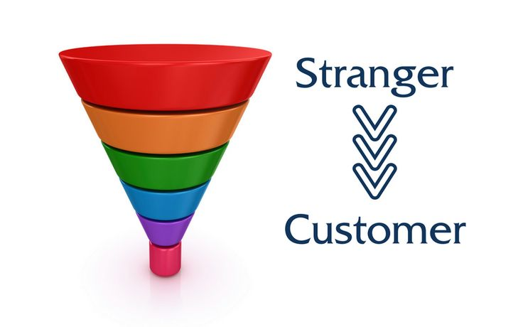 Your online sales funnel strategy is the process of helping a stranger become a #customer on your #website. A #salesfunnel is a series of online stages that curate those transitions.