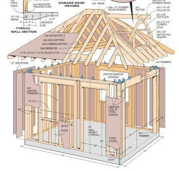 Superior Diy Storage Shed Kits  3   10X12 Shed Plans Free. 25  unique DIY 10x12 storage shed plans ideas on Pinterest   DIY