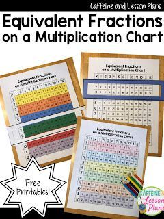 Use a color-coded multiplication chart to help struggling students find equivalent fractions for benchmark fractions. Great for struggling learners! Includes a cuttable paper guide to help students with tracking or attention problems.