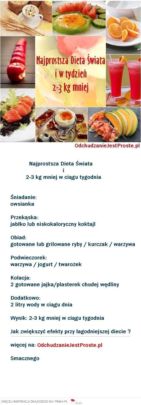 Najprostsza Dieta Świata, czyli dieta, która daje spadek wagi 2-3 kg w tydzień.