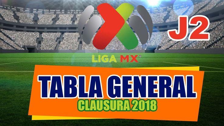 Resultados y Tabla General Jornada 2 Clausura 2018 Liga MX ⚽  Quiniela MX