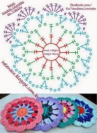 Resultado de imagen para mandalas tejidos al crochet patrones