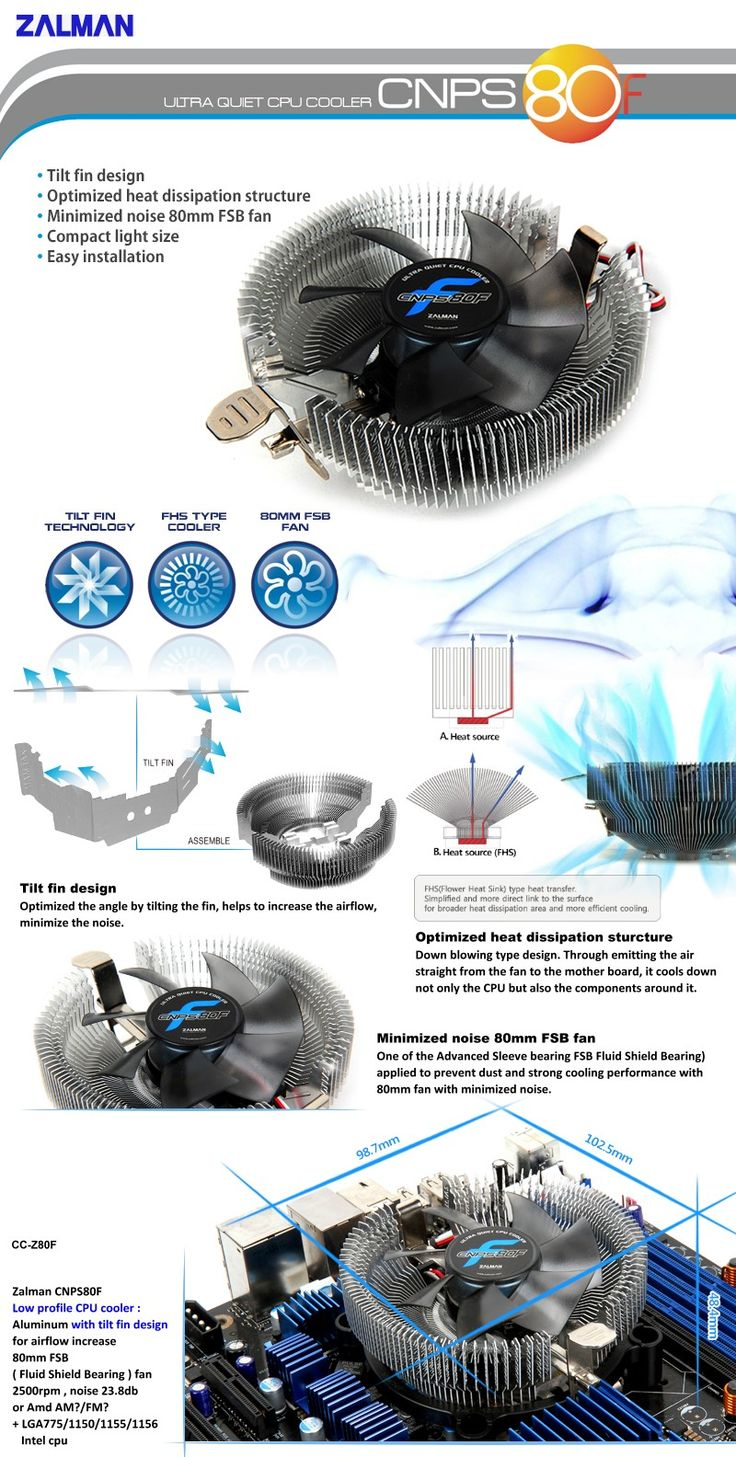 Zalman CNPS80 Ultra Quiet CPU Cooler
