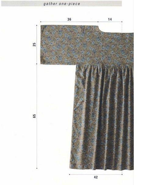 Modèle robe tunique (2/3)