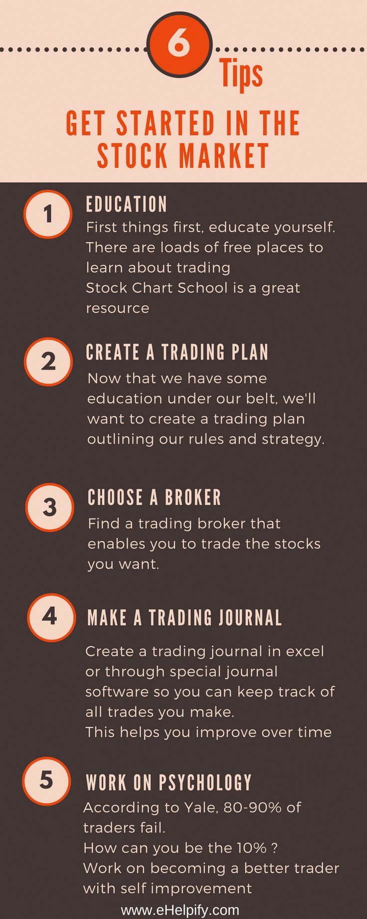 Stock Market Basics What Beginner Investors Should Know
