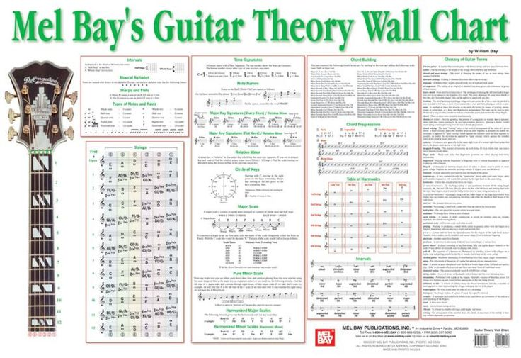 Mel Bayu0026#39;s Guitar Theory Wall Chart : East Harlem Music School : Pinterest : Bays, Charts and Guitar