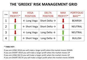 Options trading delta theta