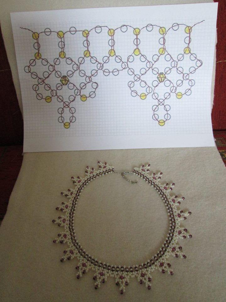 A felső sor egy gyöngye helyett egyszerű gyöngyszalagot is lehet fűzni.